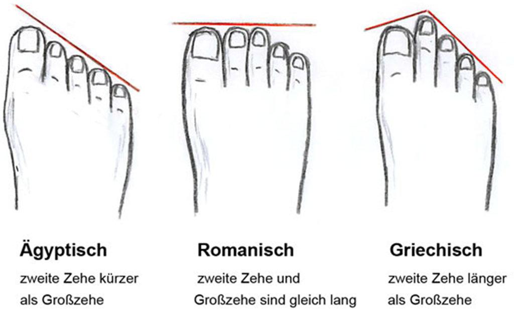 Unterschiedliche Fußformen (c) kletterschuhe.de