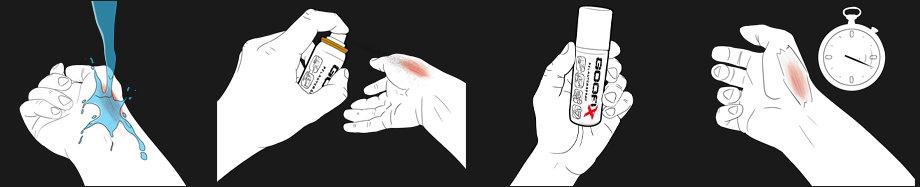 Anwendung: Vor Gebrauch die Wunde gründlich reinigen und trocknen. GOOFIX mit einem Abstand von ca. 10 cm aufsprühen bis die Wunde vollständig mit einem Schutzfilm überdeckt ist. Kurz trocknen lassen. Weitermachen. (c) GOOFIX